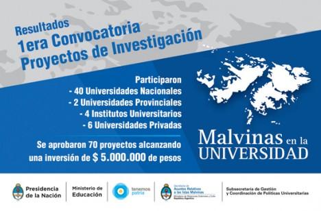 Primer convocatoria de proyectos de investigación MALVINAS EN LA UNIVERSIDAD